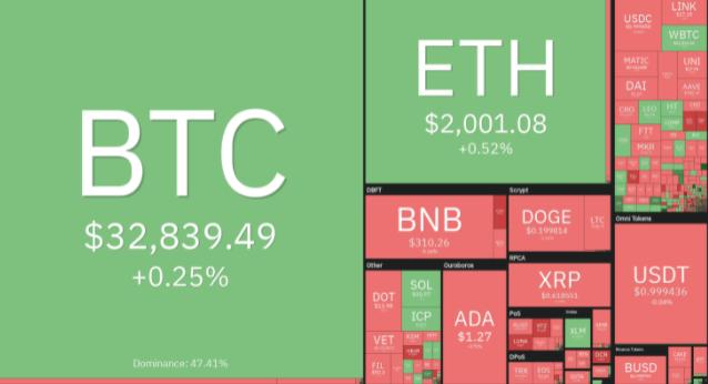 bitcoin Infomundord.com
